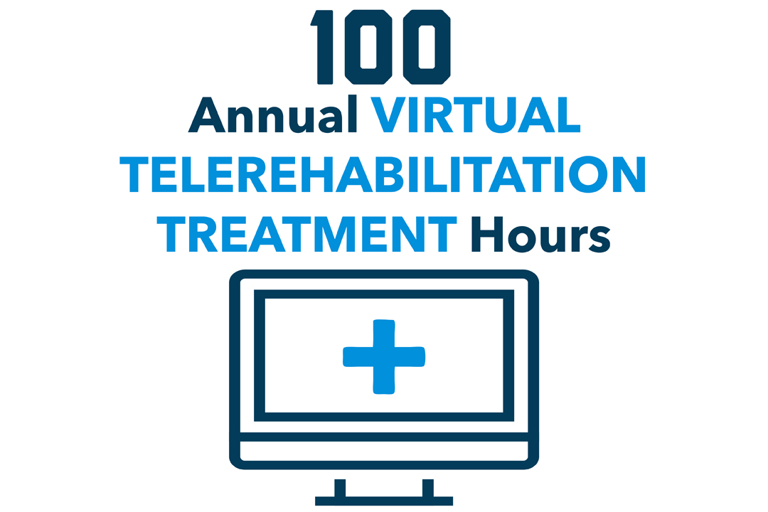 """100 Annual Virtual Telerehabilitation Treatment Hours"" with a graphic of a computer with a medical cross on the screen."